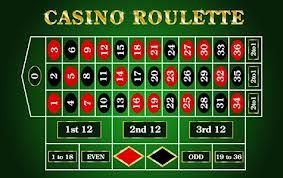 Casino Roulette spelen