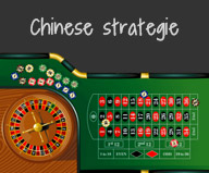 Chinese Strategie