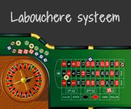 Labouchere Systeem